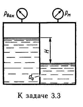 истечение жидкости через отверстия насадки и водослива: